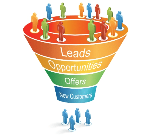 Networking Marketing Sales Funnel