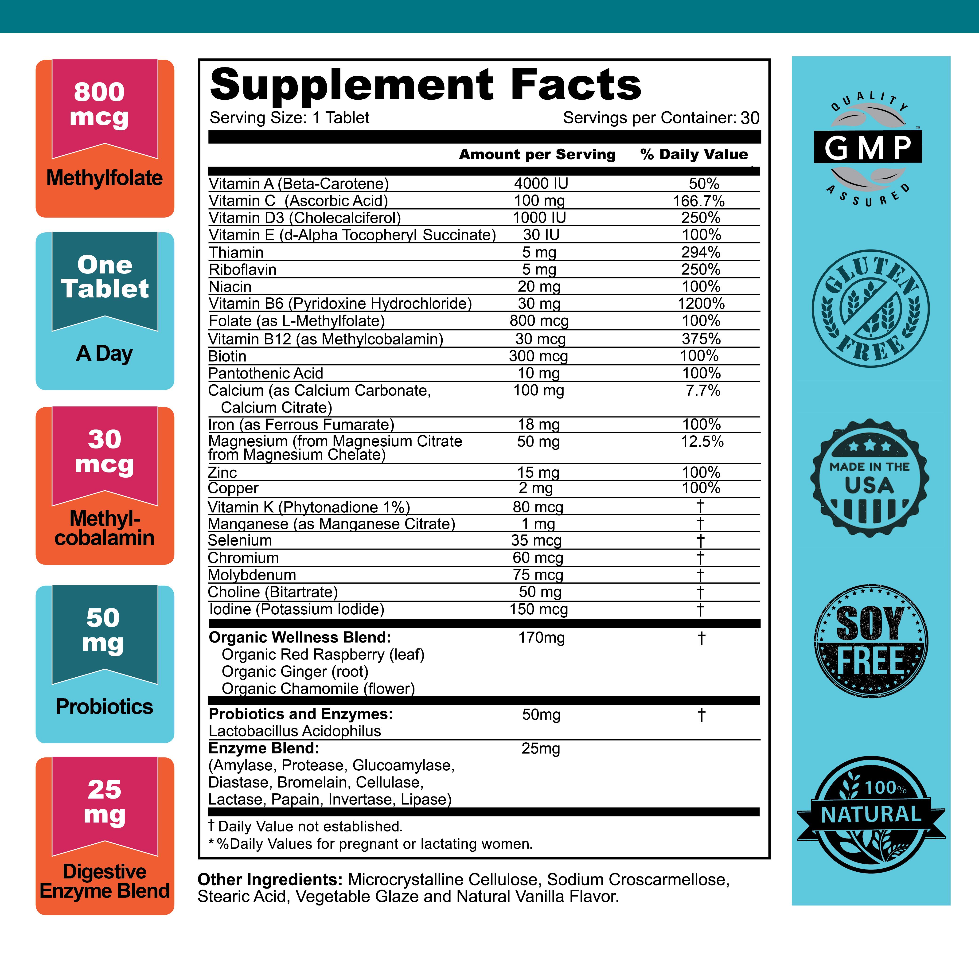 Best Nest Wellness Prenatal Vitamin Supplement Facts