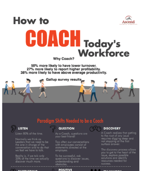FREE DOWNLOAD: How To Coach Today's Workforce Infographic