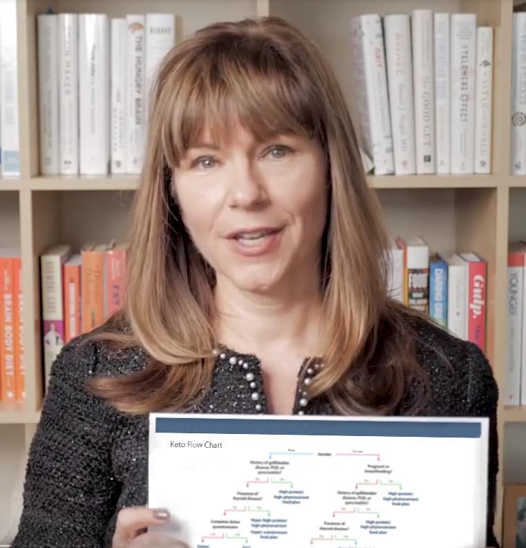 Sara Gottfried Dietary Handouts