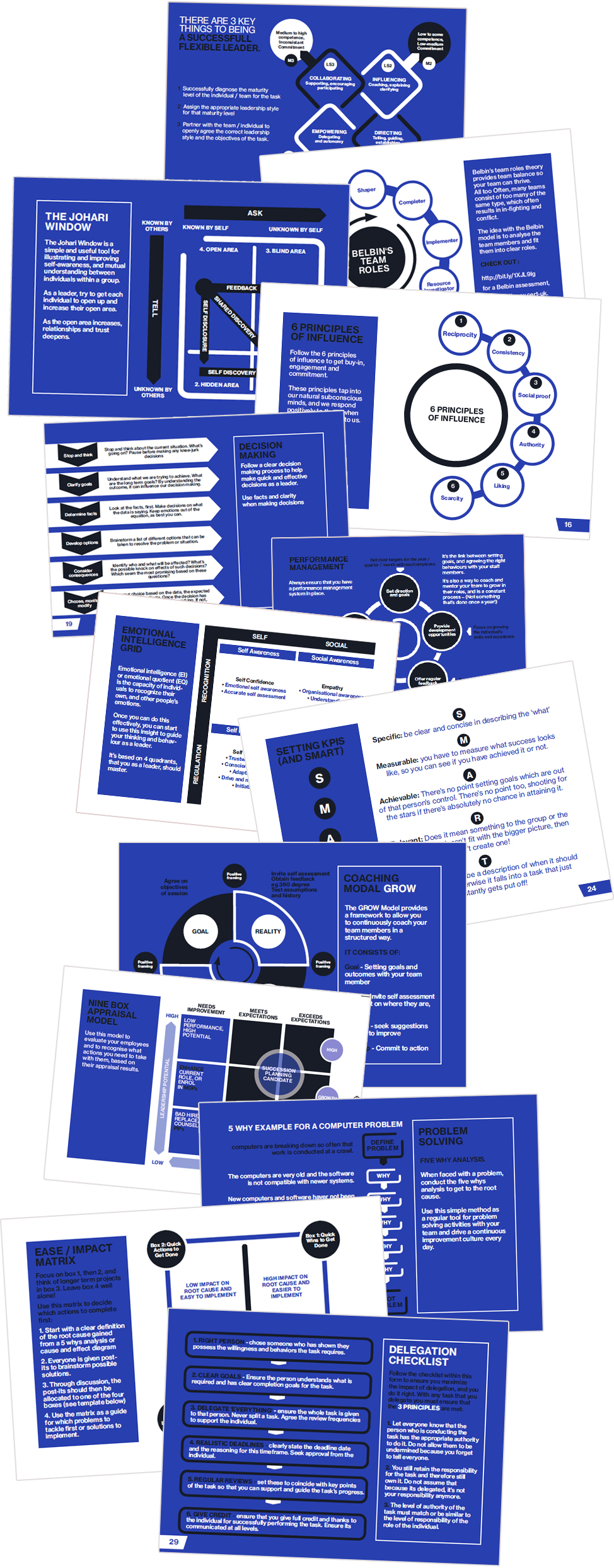 The Handouts - snapshot of some of the images