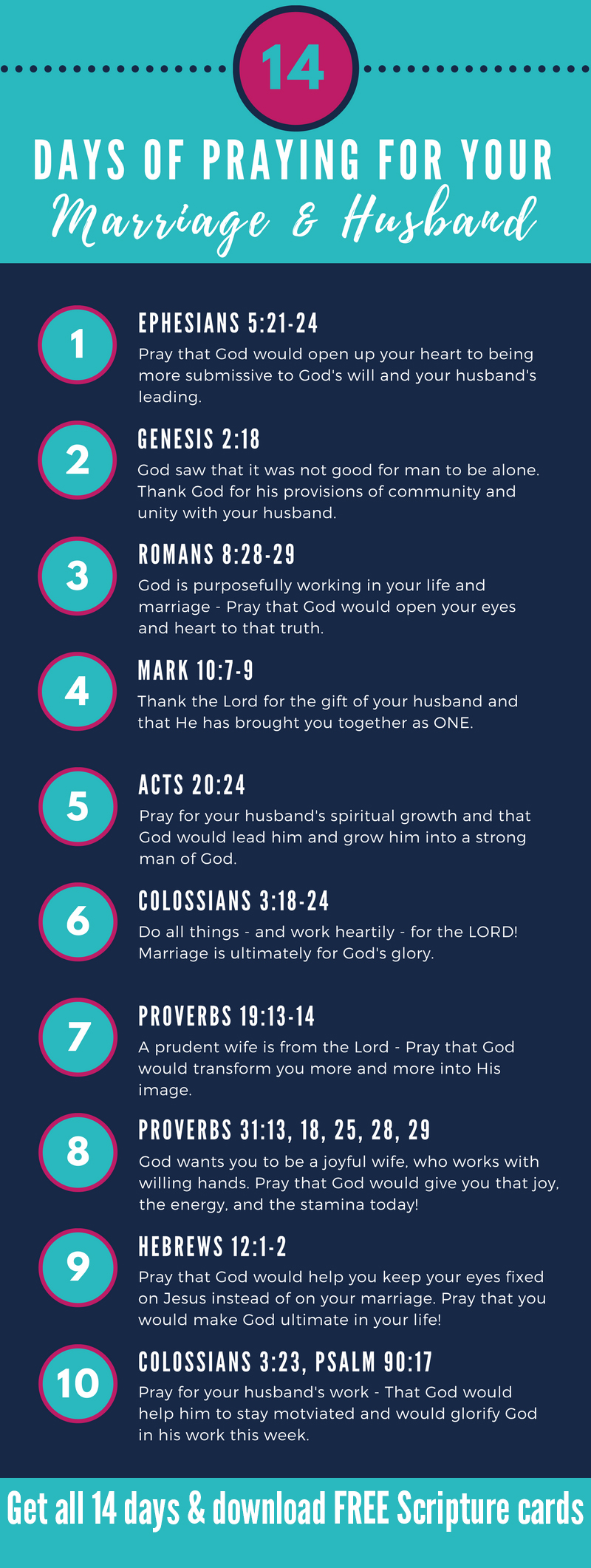 14 Days of Praying For Your Marriage & Husband Challenge | prayer | marriage | pray for your marriage | prayer challenge | pray for your husband