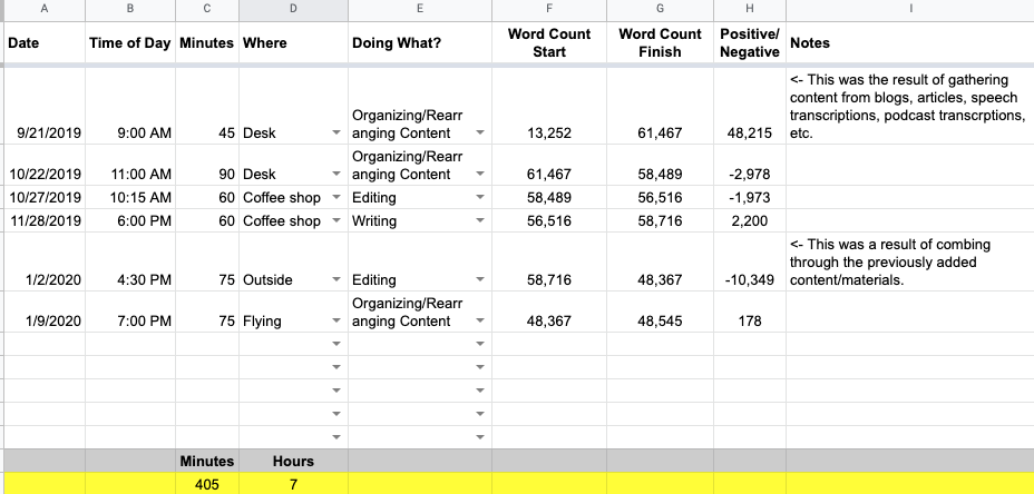 GettingGetting Started for Authors Course: Progress Tracker Spreadsheet Started for Authors: Getting Into The Author Mindset