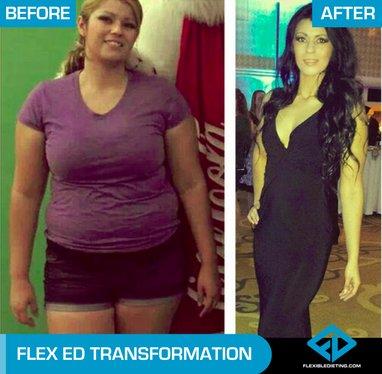 Macro Calculator results from Flexible Dieting | IIFYM