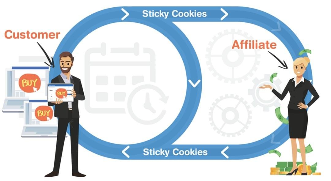 Clickfunnel sticky cookies image