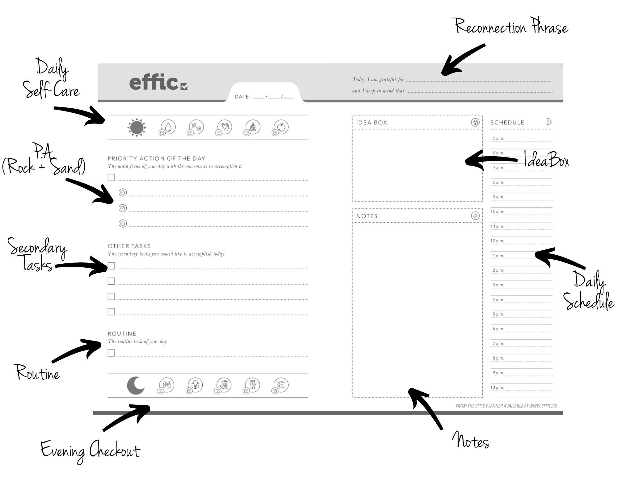 Effic Planner Features