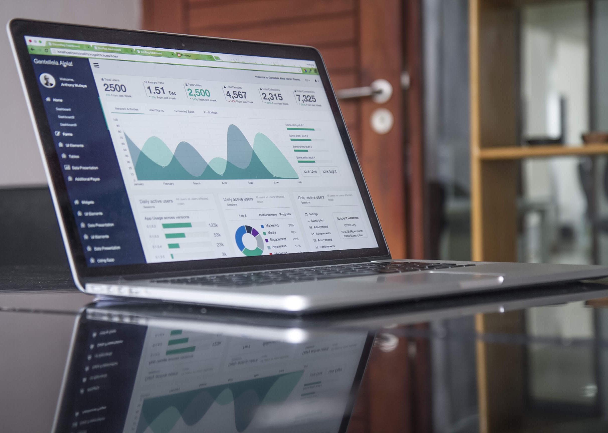 Custom Reporting | Kaha Marketing | Internet Marketing Agency | Philadelphia, PA
