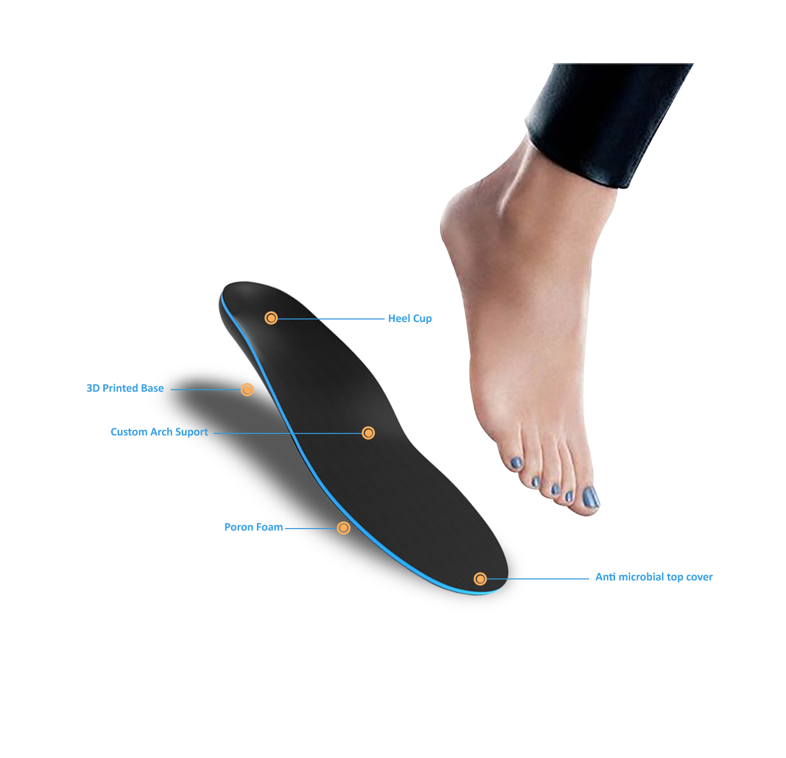 Shapecrunch Insoles for running and performance