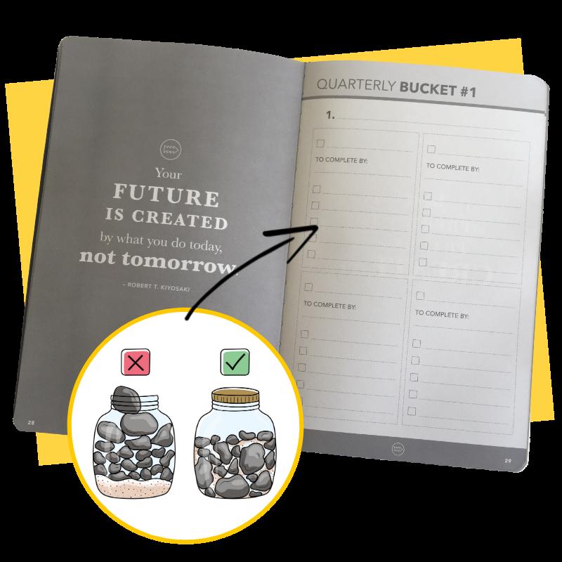Effic Planner - Quarterly Buckets