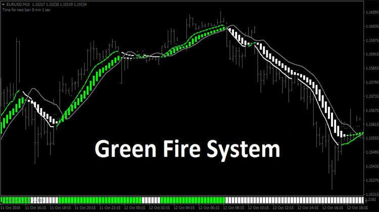 Free Forex Strategies , Free Forex Indicators , Free Forex Tools