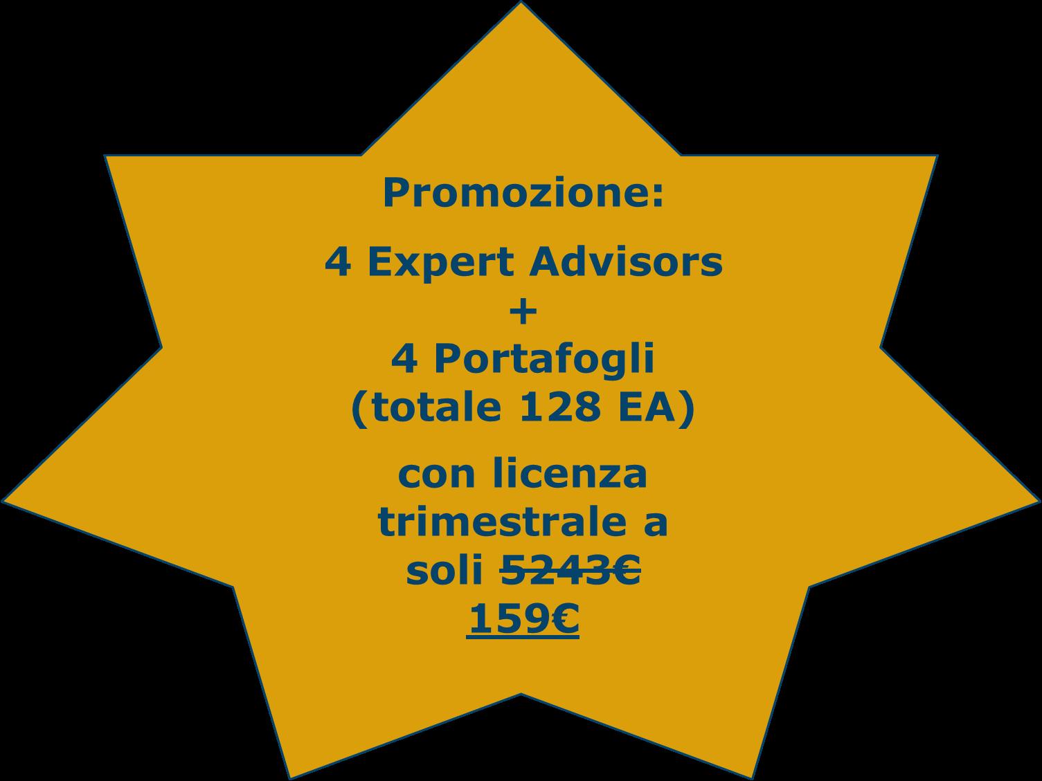 Promozione Expert Advisors e portafogli