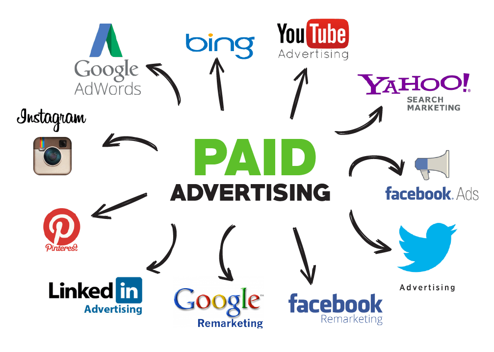 Paid Advertising Specialists
