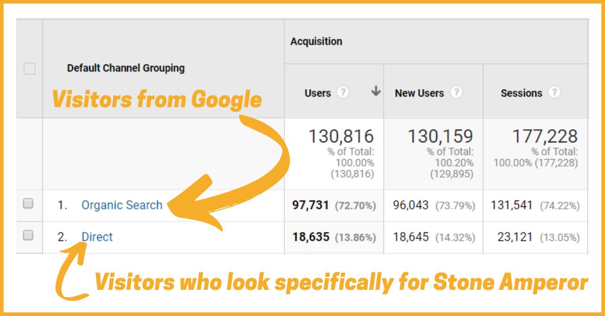 Stone Amperor online visitors stats