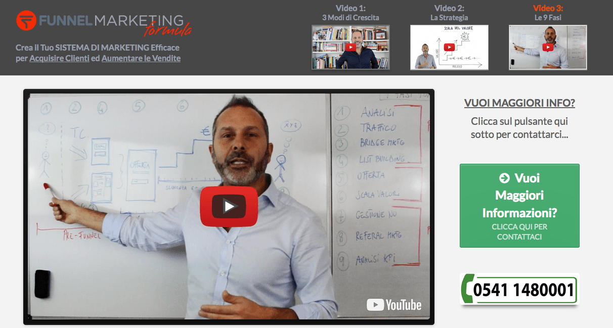 Funnel Marketing Formula gruppo