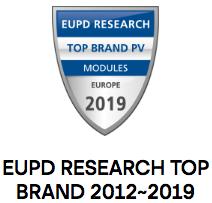 EUPD RESEARCH TOP BRAND 2012~2019