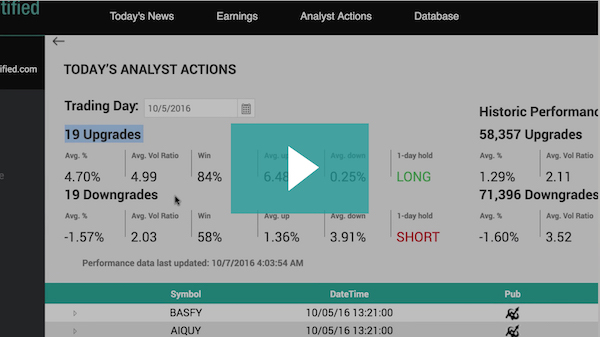 Profit from Analyst Actions Video Screenshot