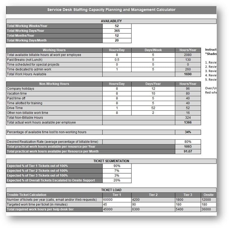 Erick Simpson's 3 Year Strategic Client Technology Plan
