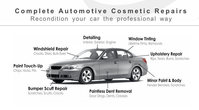 Auto Recon Express - Mobile Automotive Cosmetic Repair