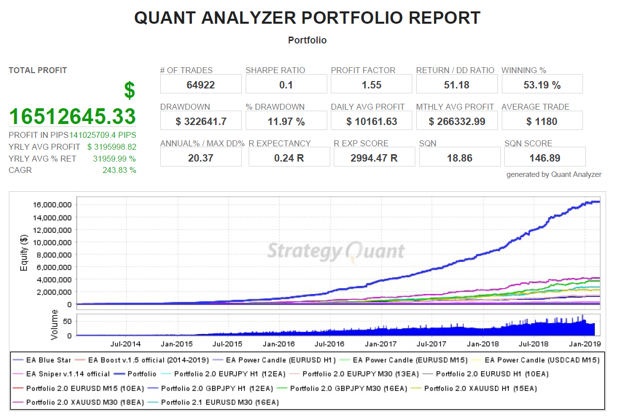 Quant Analyzer Portfolio Report