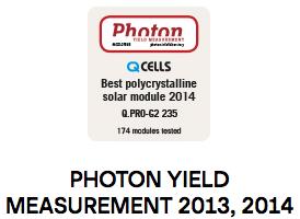 Photon Yield Measurement